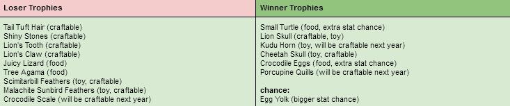 2019-may-prizes.jpg